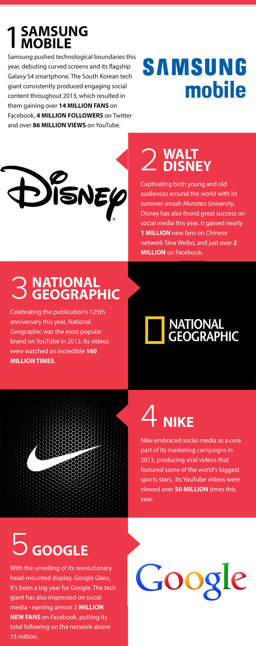 brands 2013 1